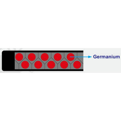 GERMANIUM BELT